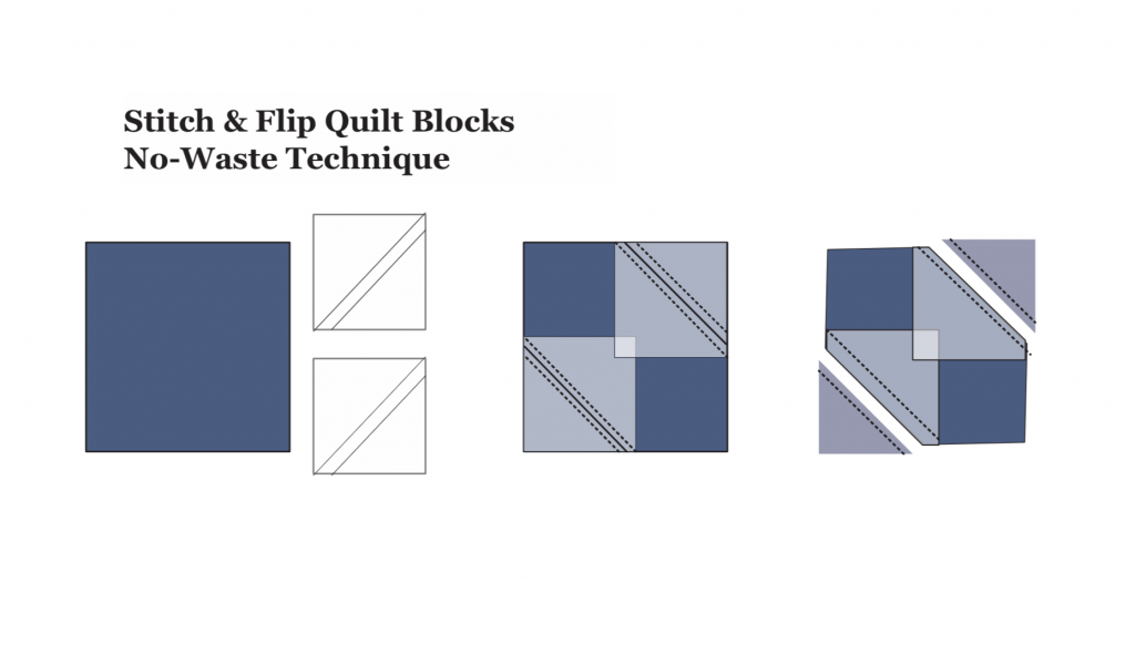 No Waste Flip & Stitch Quilt Blocks, Learn how to conserve fabric waste in stitch and flip blocks, flying geese quilt blocks, easy ways to reduce fabric waste, connector quilt pattern