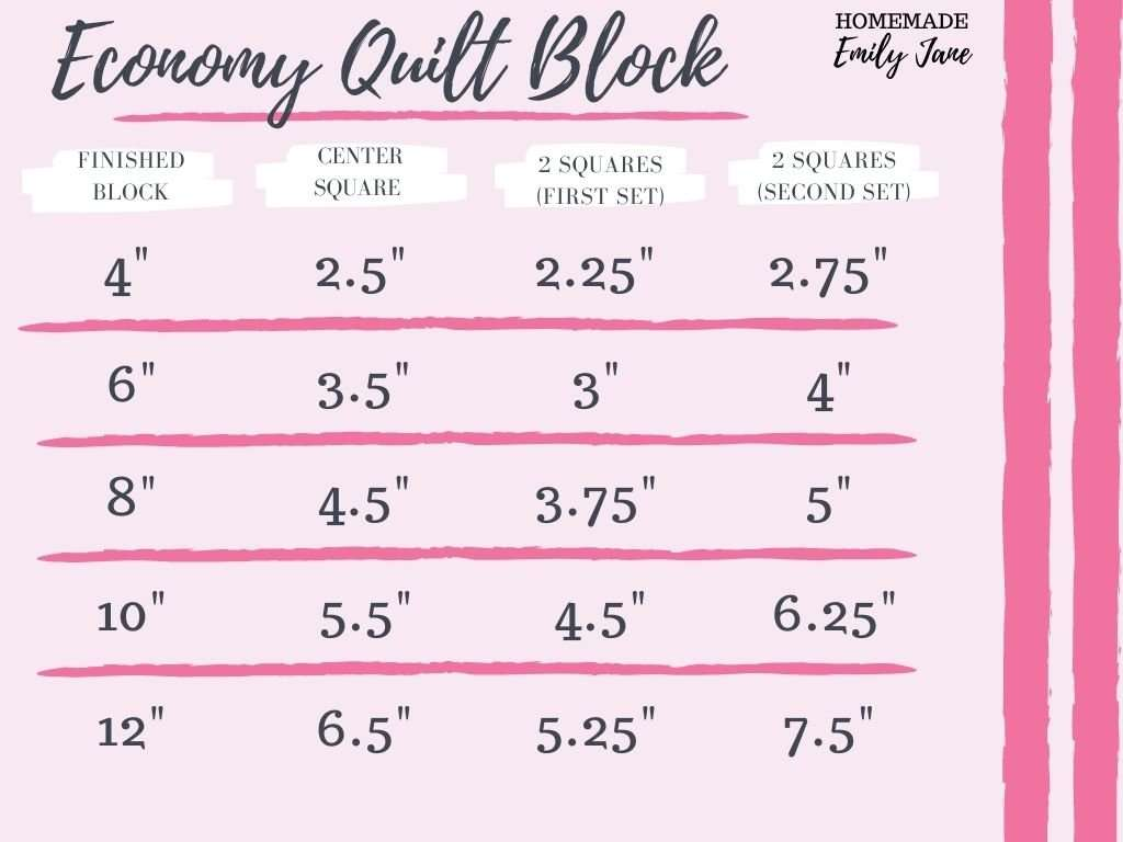 Make any size Economy Quilt Block with this cheat sheet for 5 different quilt block sizes and complete video tutorial too