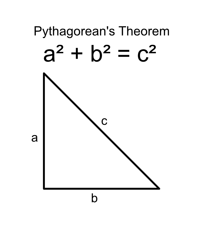 Using geometry lessons for making a quilt block. Calculate the sides of a right triangle using the Pythagorean's Theorem and use it for your next quilt block like the Economy Quilt Block.