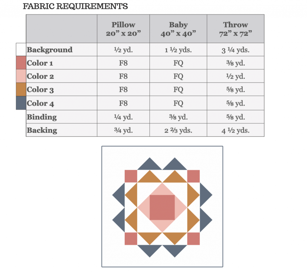 Paradigm quilt pattern fabric requirements