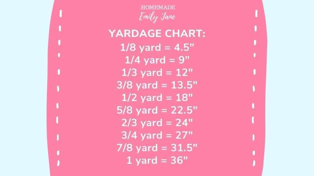 """1/8 yard (4.5"""") 1/4 yard (9"""") 1/3 yard (12"""") 3/8 yard (13.5"""") 1/2 yard (18"""") 5/8 yard (22.5"""") 2/3 yard (24"""")  3/4 yard (27"""") 7/8 yard (31.5"""") 1 full yard (36"""")"""